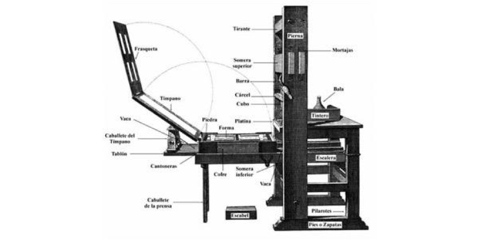impresora siglo xv