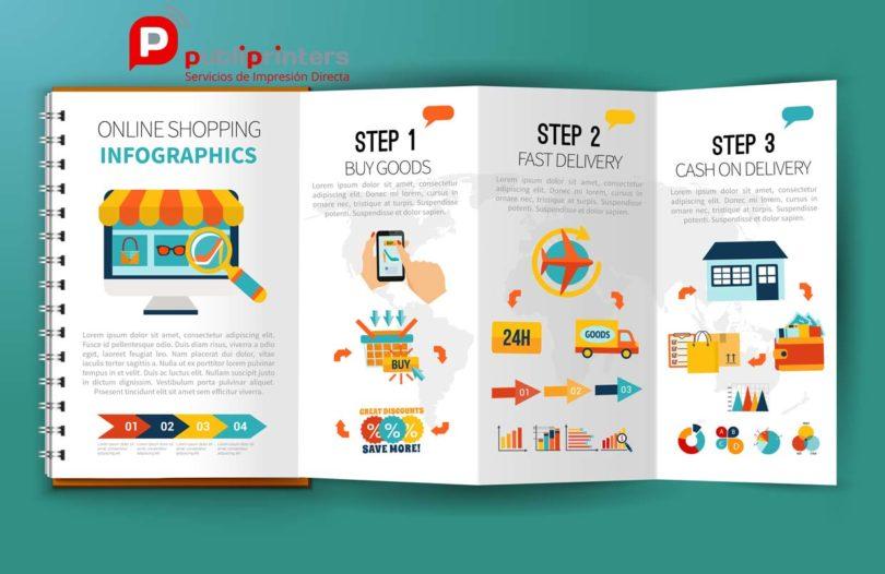 Tipos de formatos folletos plegados   Publiprinters.com